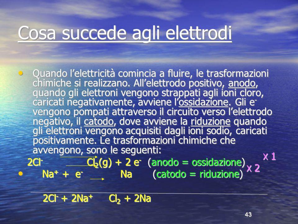Cosa succede agli elettrodi