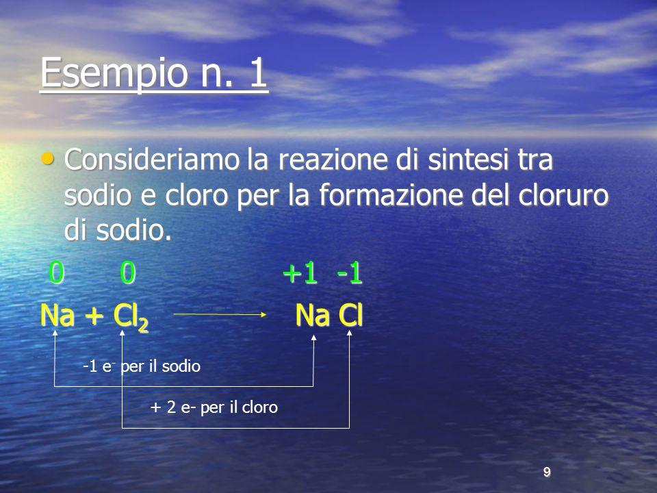 Esempio n. 1 Consideriamo la reazione di sintesi tra sodio e cloro per la formazione del cloruro di sodio.