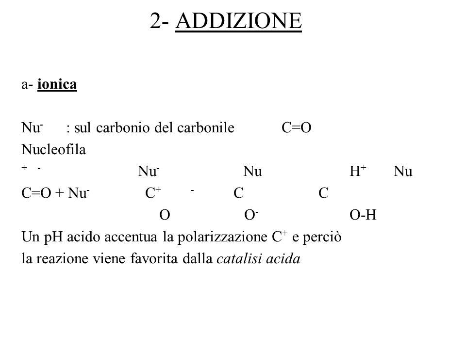 2- ADDIZIONE a- ionica Nu- : sul carbonio del carbonile C=O Nucleofila