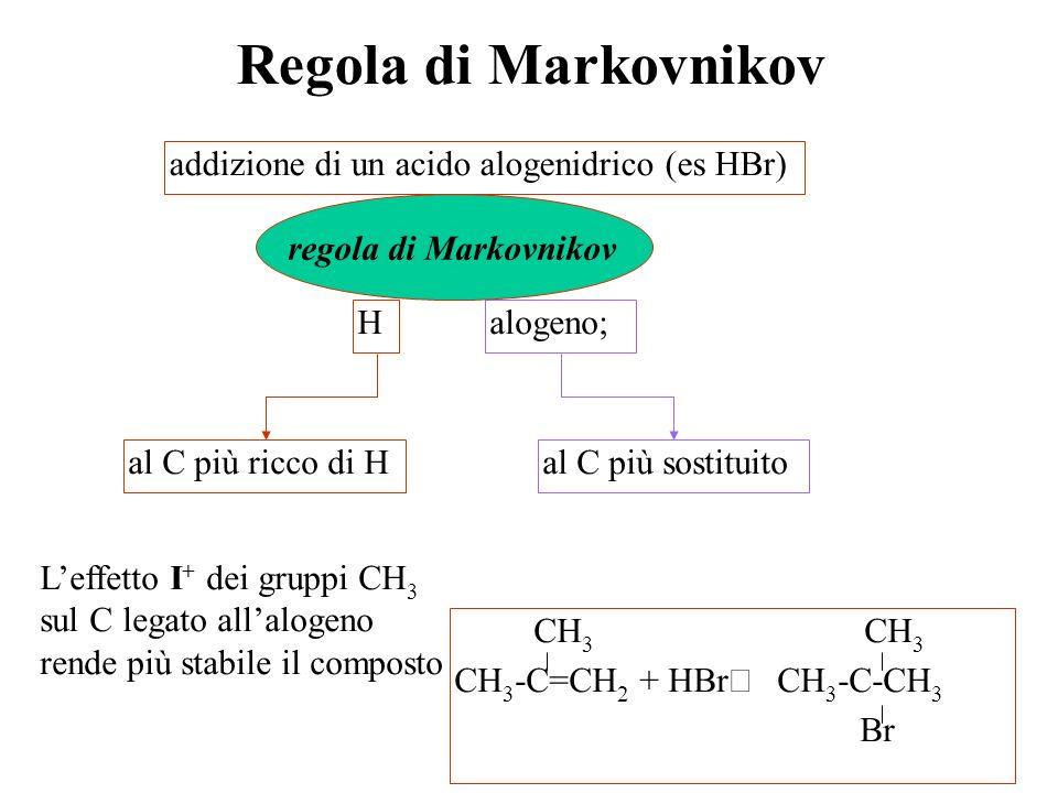 Regola di Markovnikov alogeno;