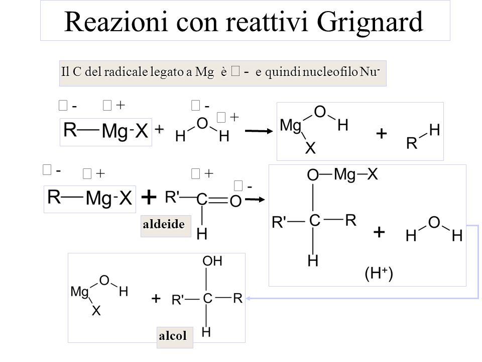 Reazioni con reattivi Grignard