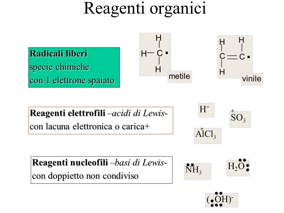 Reagenti organici .. Radicali liberi specie chimiche