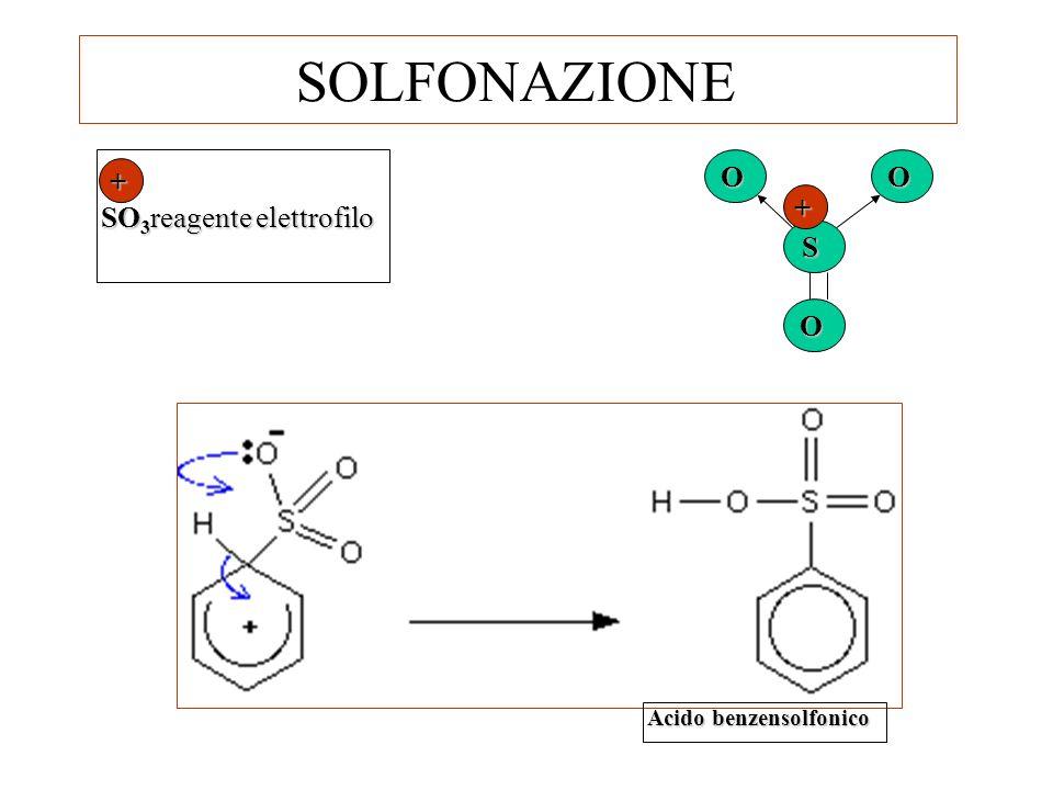 SOLFONAZIONE SO3reagente elettrofilo Acido benzensolfonico + S O