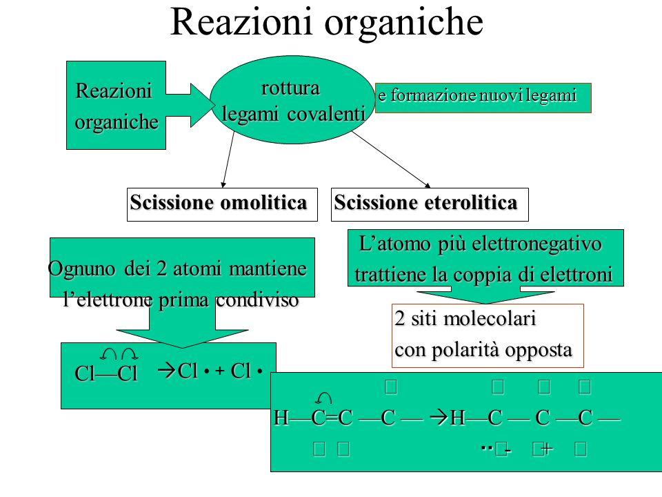 Reazioni organiche rottura legami covalenti Reazioni organiche