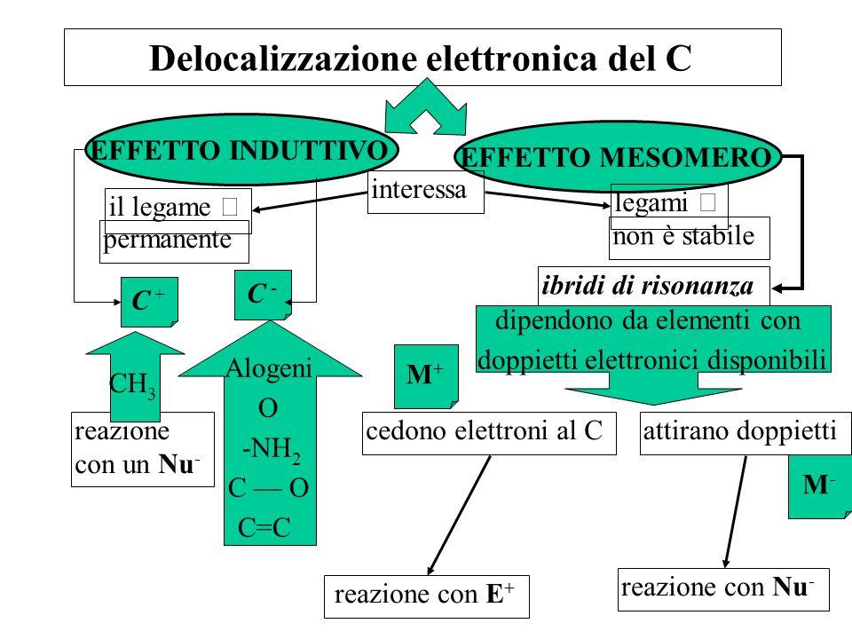 Delocalizzazione elettronica del C