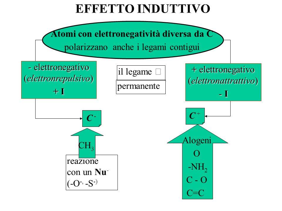 Atomi con elettronegatività diversa da C