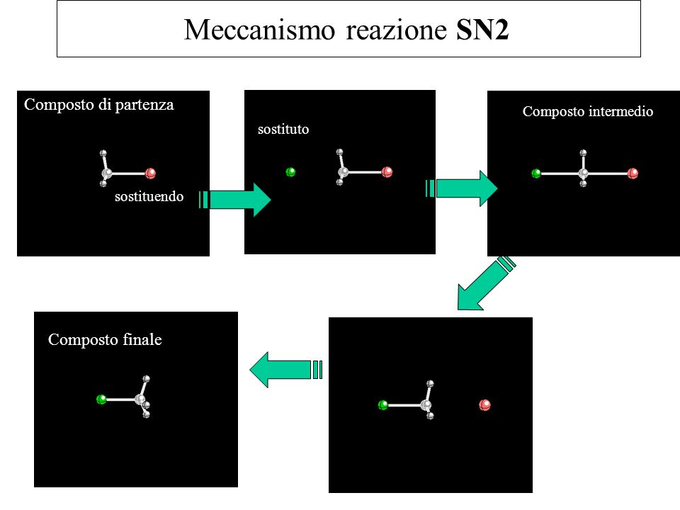Meccanismo reazione SN2