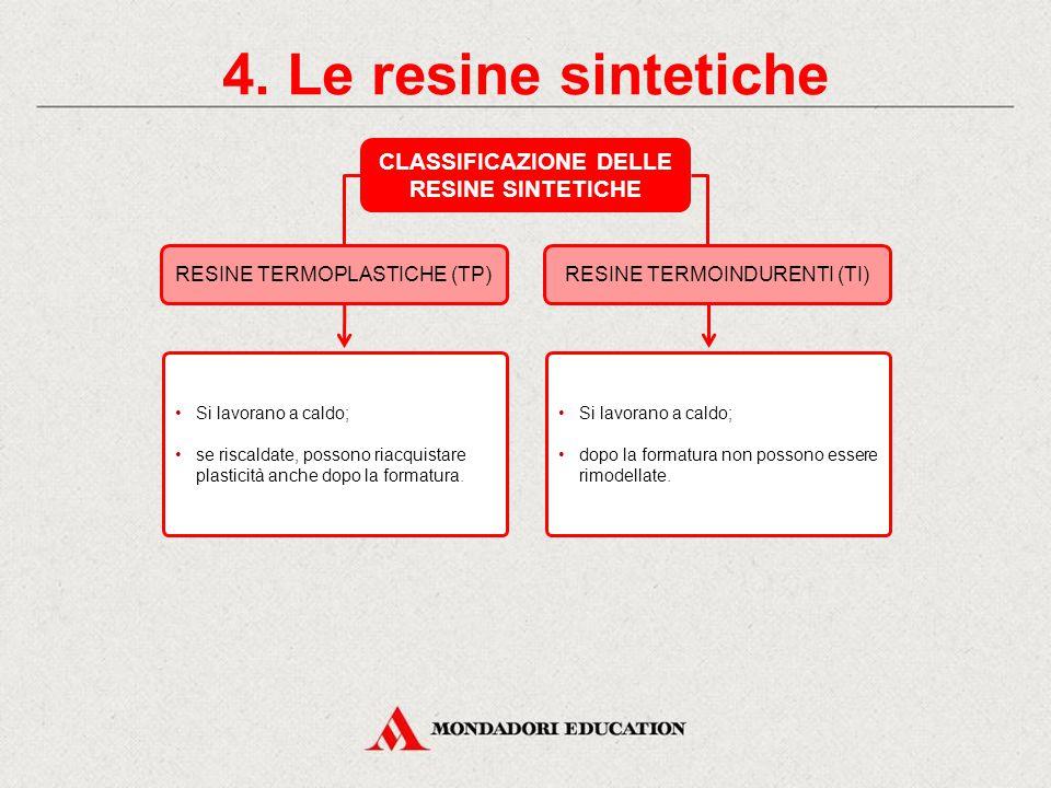 CLASSIFICAZIONE DELLE RESINE SINTETICHE