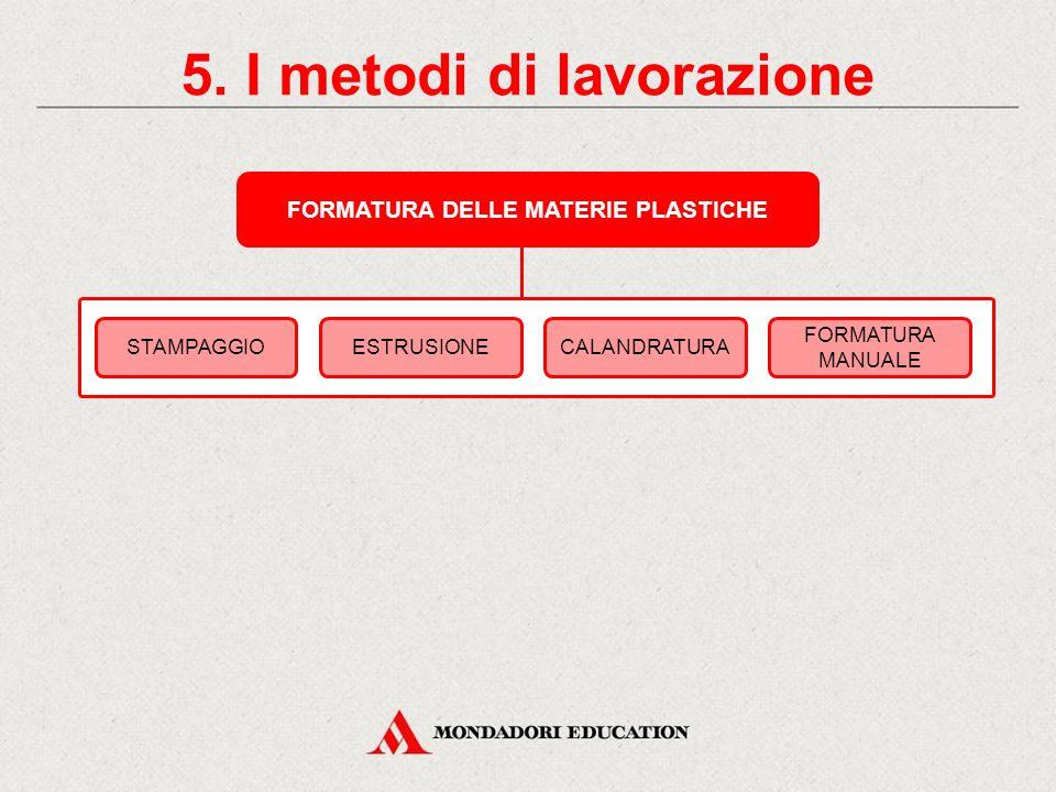 5. I metodi di lavorazione FORMATURA DELLE MATERIE PLASTICHE