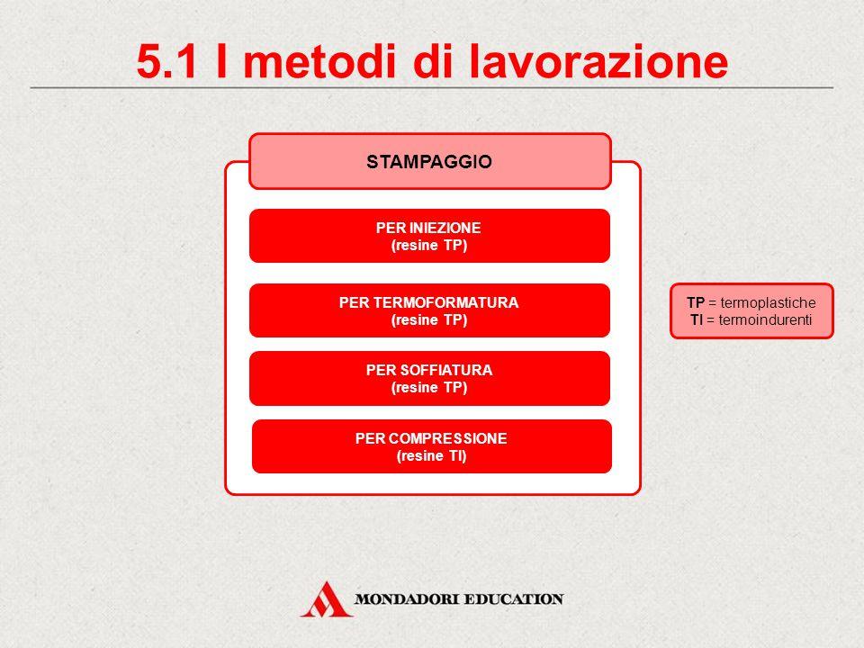 5.1 I metodi di lavorazione