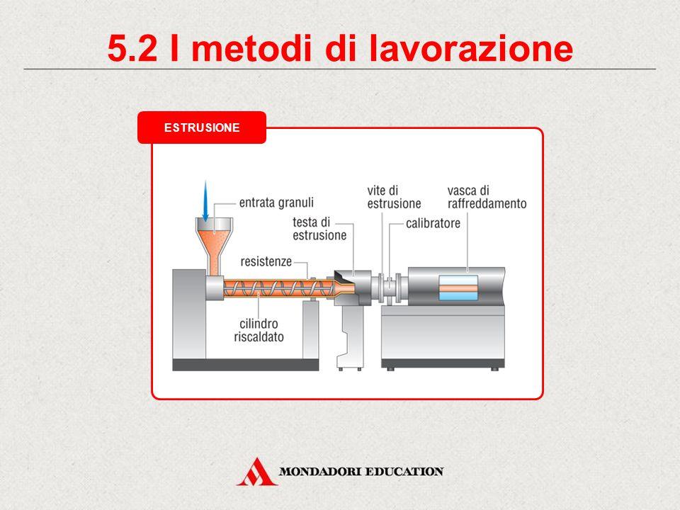 5.2 I metodi di lavorazione