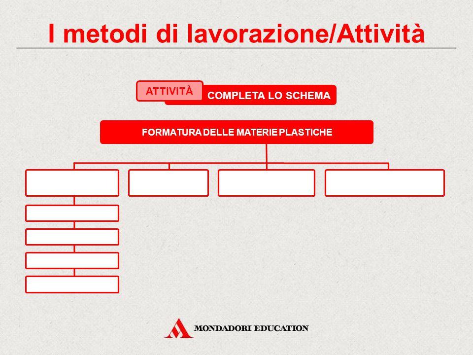 I metodi di lavorazione/Attività FORMATURA DELLE MATERIE PLASTICHE