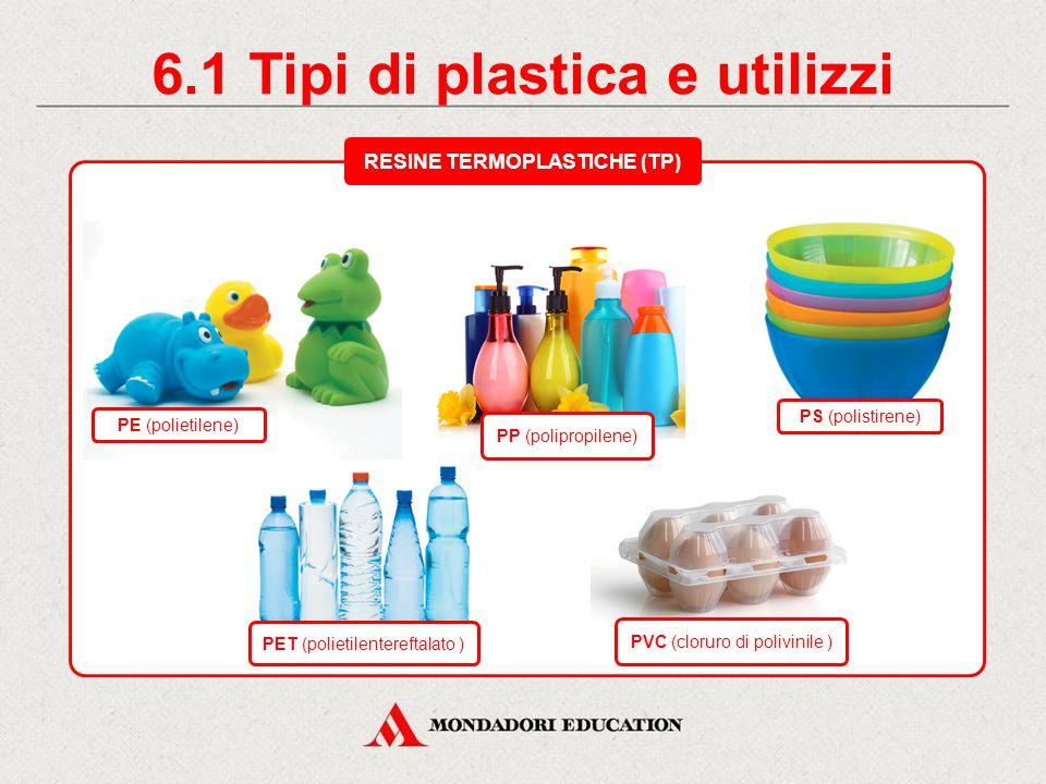 6.1 Tipi di plastica e utilizzi RESINE TERMOPLASTICHE (TP)