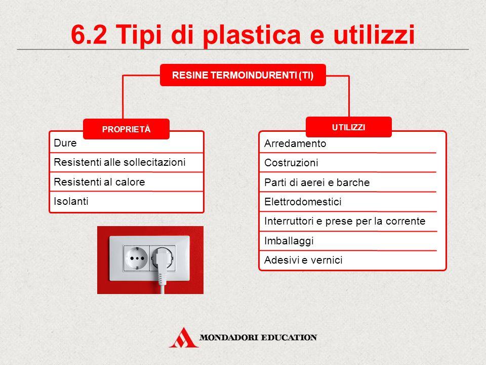 6.2 Tipi di plastica e utilizzi RESINE TERMOINDURENTI (TI)