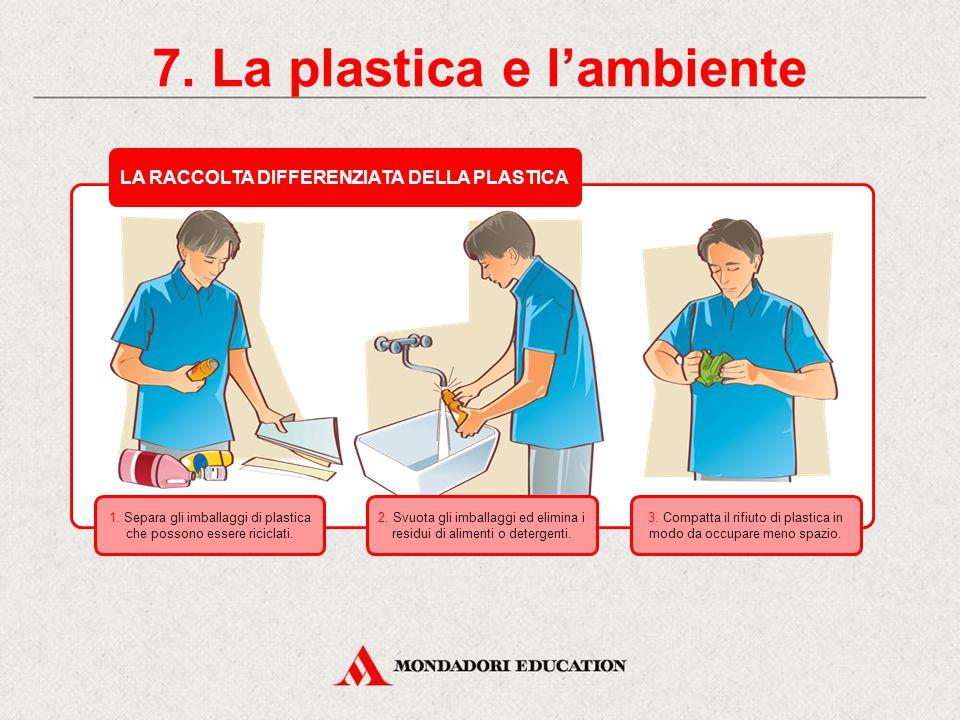 7. La plastica e l'ambiente LA RACCOLTA DIFFERENZIATA DELLA PLASTICA