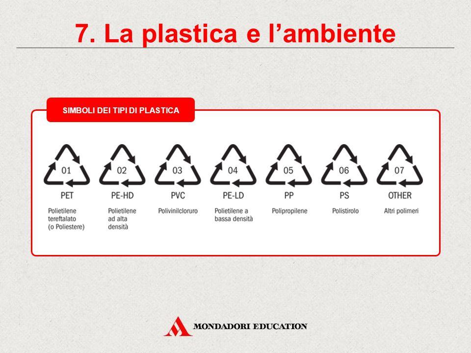7. La plastica e l'ambiente