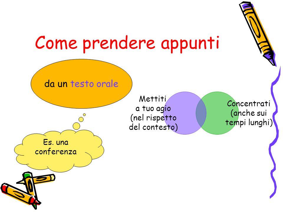 Come prendere appunti da un testo orale Es. una conferenza