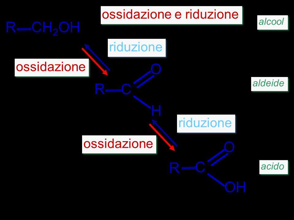 R CH2OH O R C H O R C OH ossidazione e riduzione riduzione ossidazione
