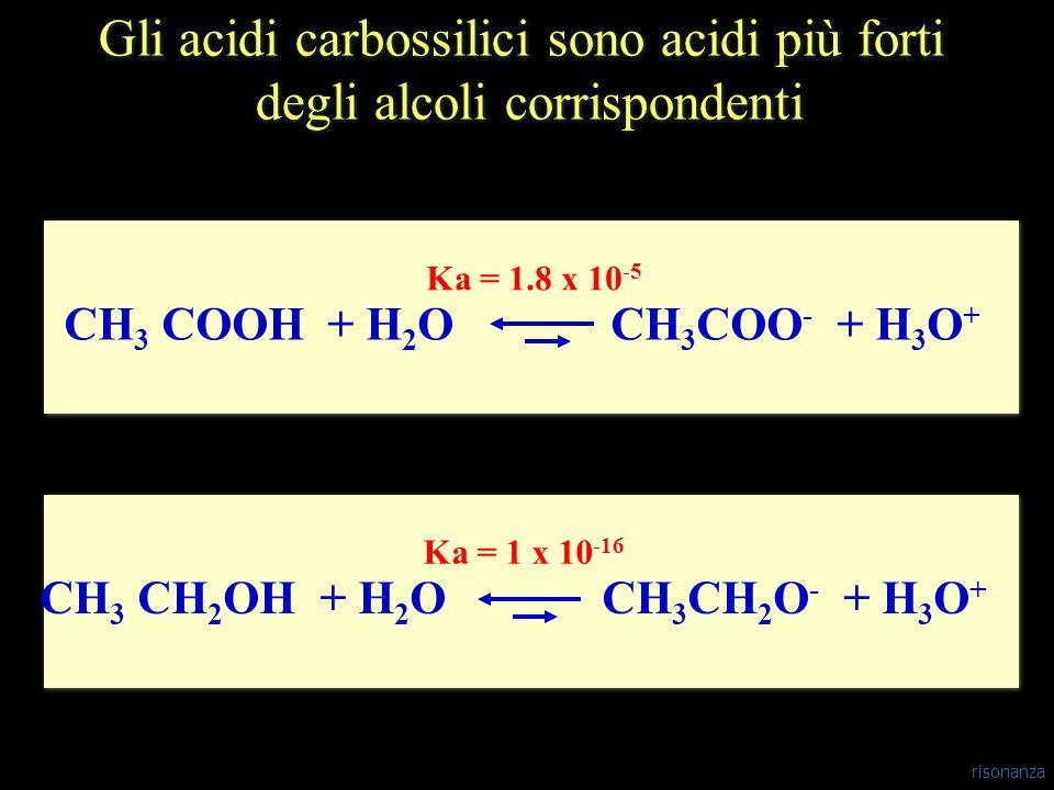 Gli acidi carbossilici sono acidi più forti