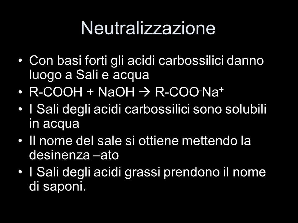 Neutralizzazione Con basi forti gli acidi carbossilici danno luogo a Sali e acqua. R-COOH + NaOH  R-COO-Na+