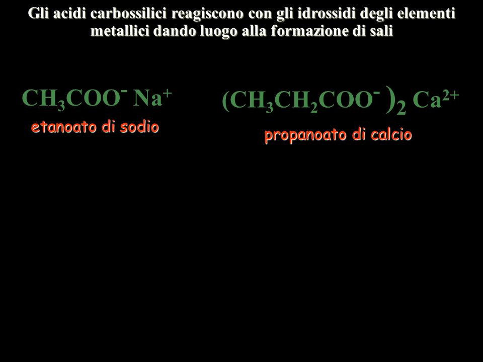 (CH3CH2COO- )2 Ca2+ CH3COO- Na+