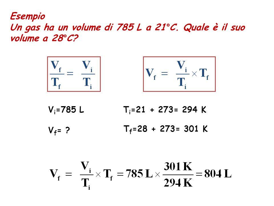 Un gas ha un volume di 785 L a 21°C. Quale è il suo volume a 28°C