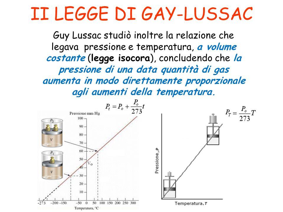 II LEGGE DI GAY-LUSSAC
