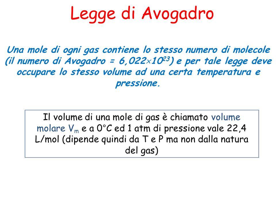 Legge di Avogadro