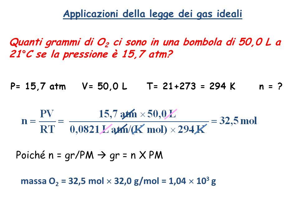 Applicazioni della legge dei gas ideali