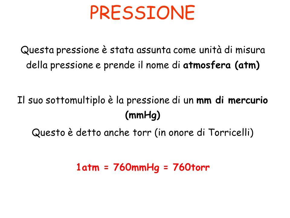 PRESSIONE Questa pressione è stata assunta come unità di misura della pressione e prende il nome di atmosfera (atm)