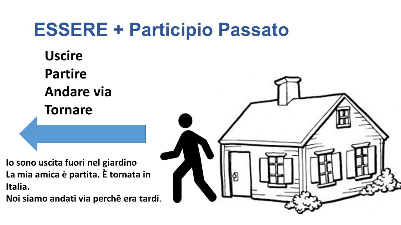 ESSERE + Participio Passato