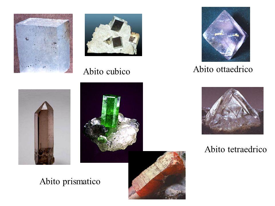 Abito ottaedrico Abito cubico Abito tetraedrico Abito prismatico