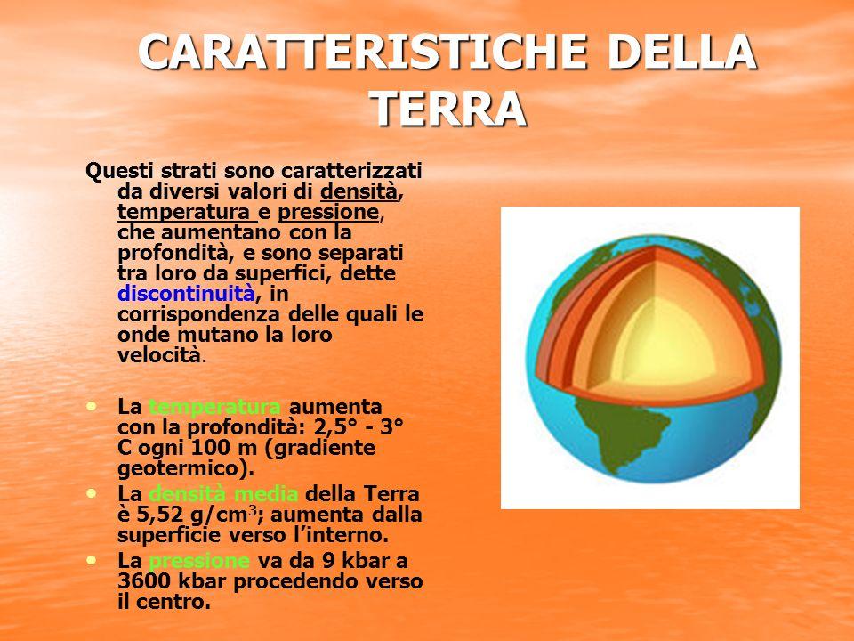 CARATTERISTICHE DELLA TERRA