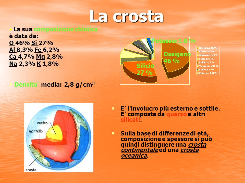 La crosta Densita media: 2,8 g/cm3