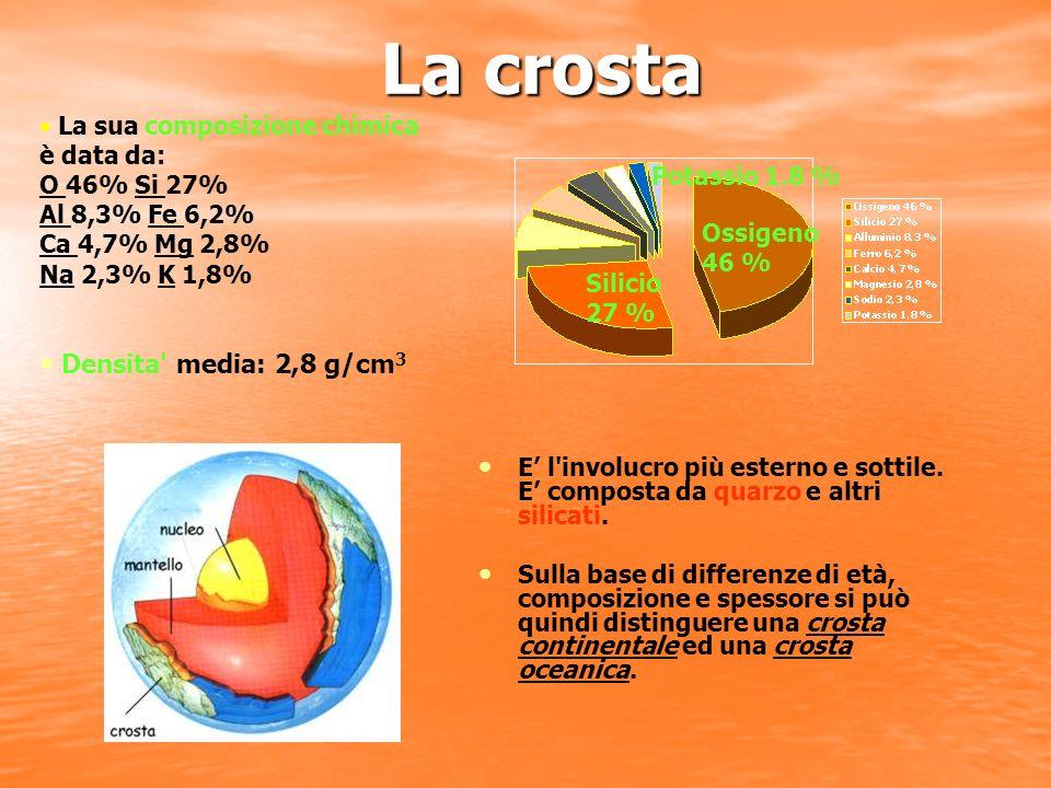 La crosta Densita media: 2,8 g/cm3