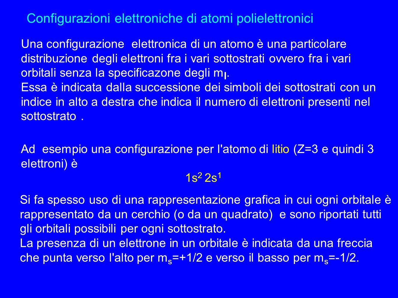 Configurazioni elettroniche di atomi polielettronici