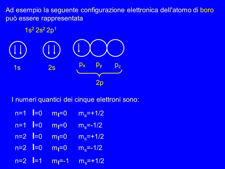 Ad esempio la seguente configurazione elettronica dell atomo di boro può essere rappresentata