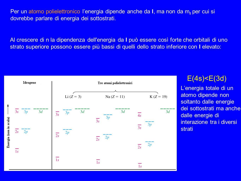 Per un atomo polielettronico l'energia dipende anche da l, ma non da ml per cui si dovrebbe parlare di energia dei sottostrati.