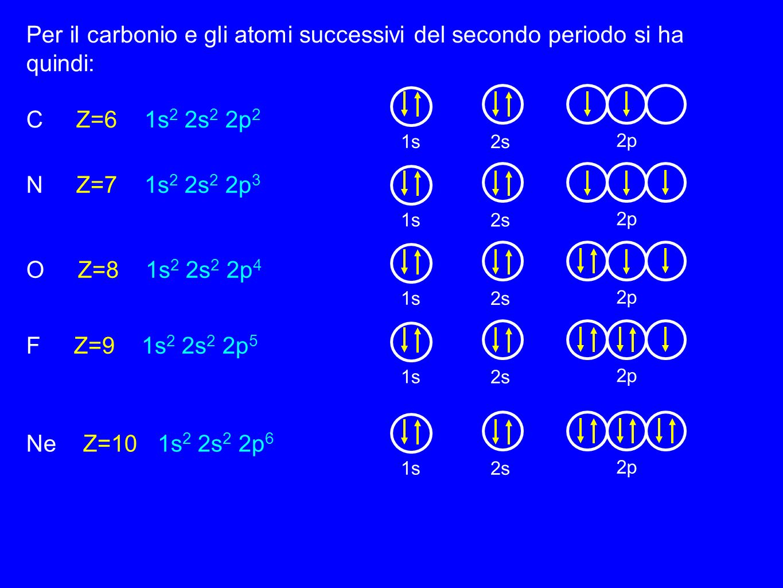 Per il carbonio e gli atomi successivi del secondo periodo si ha quindi: