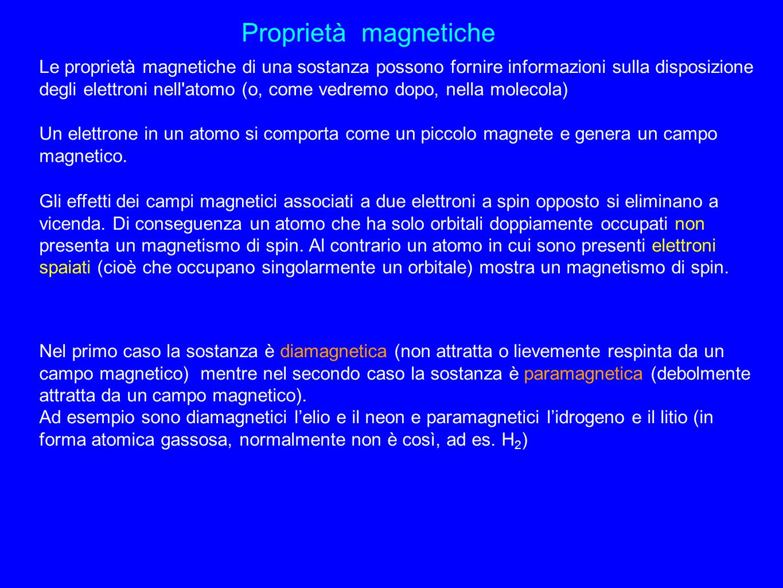 Proprietà magnetiche