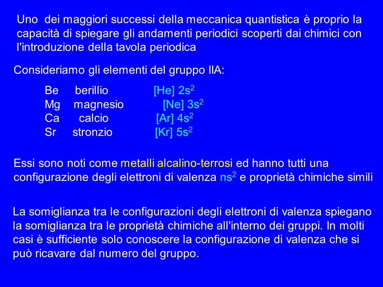 Orbitali atomici e numeri quantici ppt scaricare - Quanti sono gli elementi della tavola periodica ...
