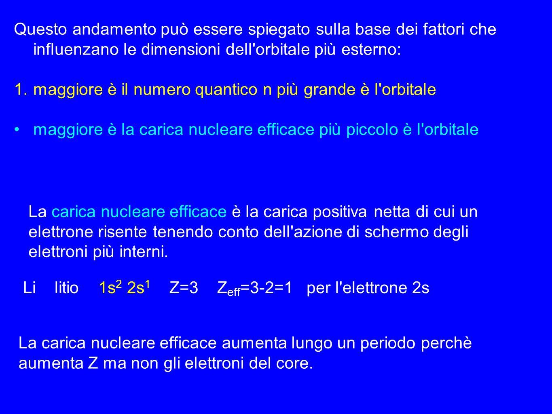 Questo andamento può essere spiegato sulla base dei fattori che influenzano le dimensioni dell orbitale più esterno: