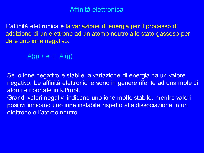 Affinità elettronica