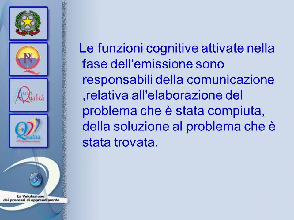 Le funzioni cognitive attivate nella fase dell emissione sono responsabili della comunicazione ,relativa all elaborazione del problema che è stata compiuta, della soluzione al problema che è stata trovata.