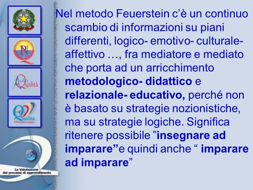 Nel metodo Feuerstein c'è un continuo scambio di informazioni su piani differenti, logico- emotivo- culturale- affettivo …, fra mediatore e mediato che porta ad un arricchimento metodologico- didattico e relazionale- educativo, perché non è basato su strategie nozionistiche, ma su strategie logiche.