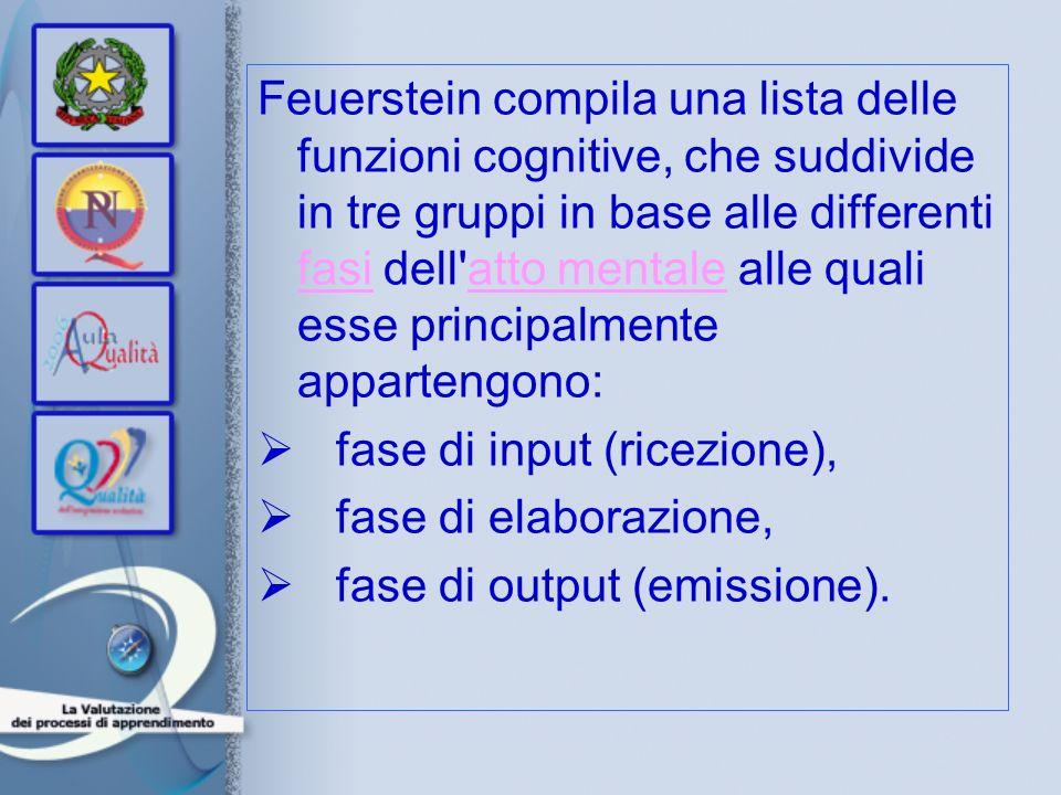 Feuerstein compila una lista delle funzioni cognitive, che suddivide in tre gruppi in base alle differenti fasi dell atto mentale alle quali esse principalmente appartengono: