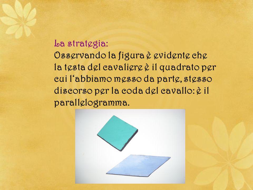 La strategia: Osservando la figura è evidente che la testa del cavaliere è il quadrato per cui l'abbiamo messo da parte, stesso discorso per la coda del cavallo: è il parallelogramma.