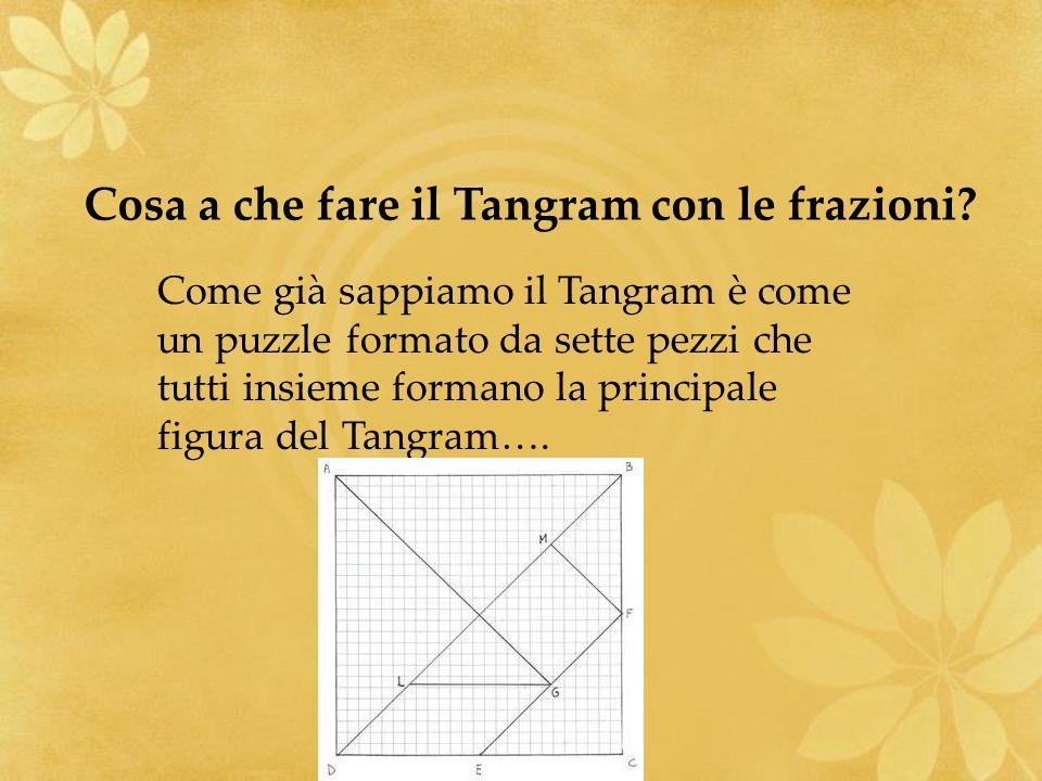 Cosa a che fare il Tangram con le frazioni