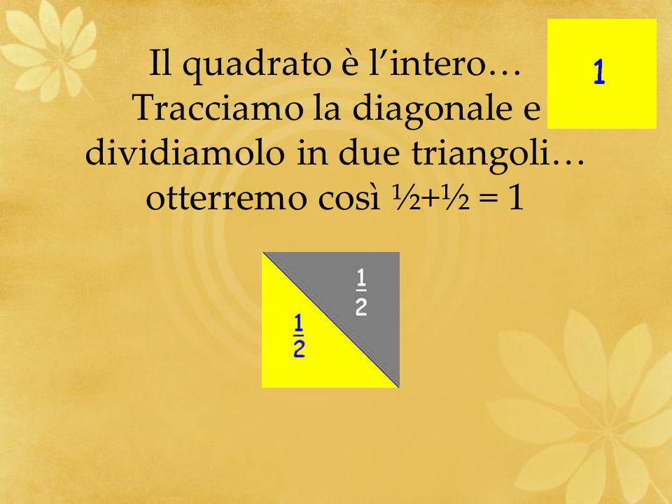 Il quadrato è l'intero… Tracciamo la diagonale e dividiamolo in due triangoli… otterremo così ½+½ = 1