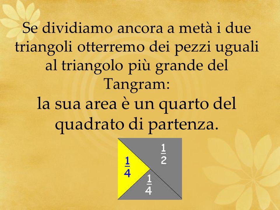 Se dividiamo ancora a metà i due triangoli otterremo dei pezzi uguali al triangolo più grande del Tangram: la sua area è un quarto del quadrato di partenza.